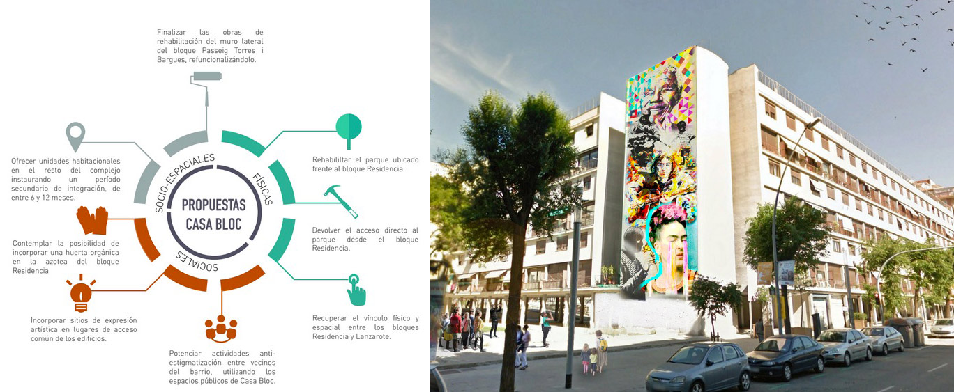 Building-CasaBloc-proposals-mural